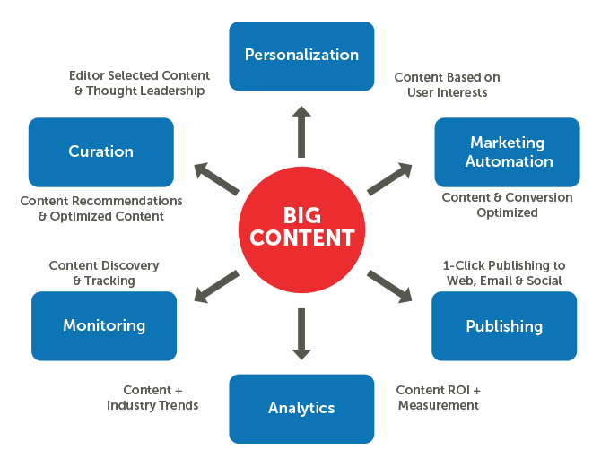 big-content.png