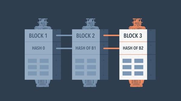 blockchain3