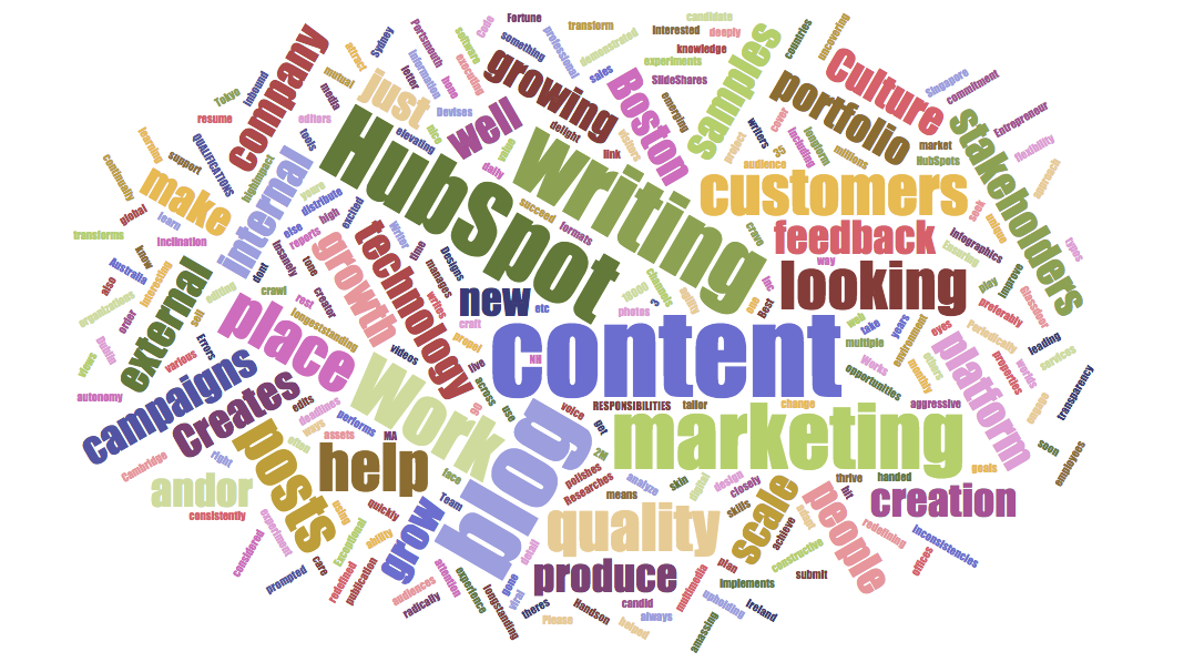 blogger_word_cloud.png