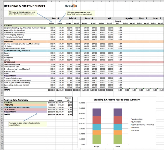 excel budget template for branding and creative