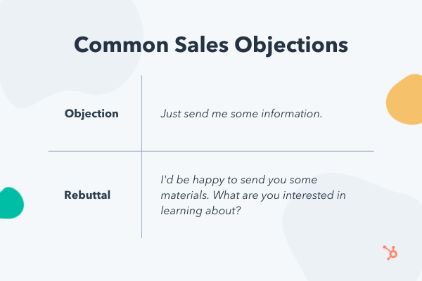 Common sales objections and rebuttals about sending information