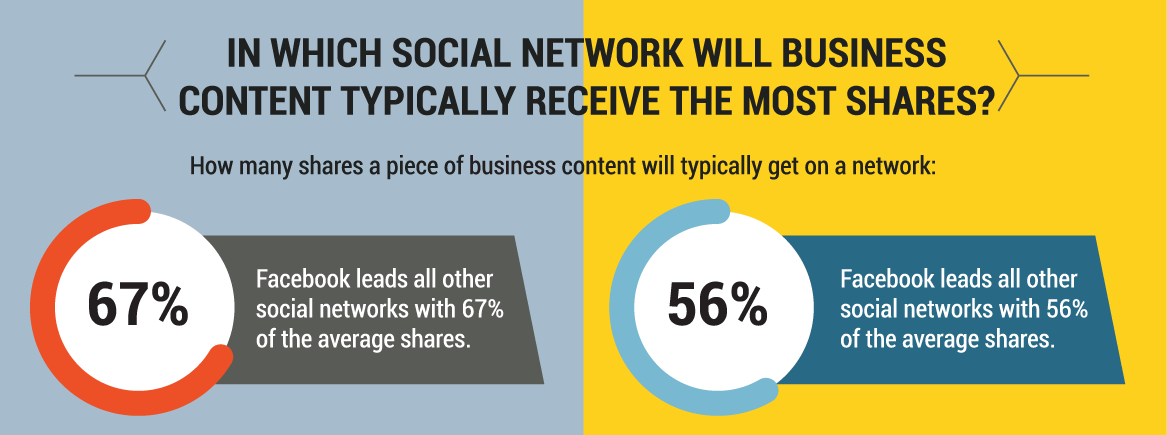 business-content-social-networks.png