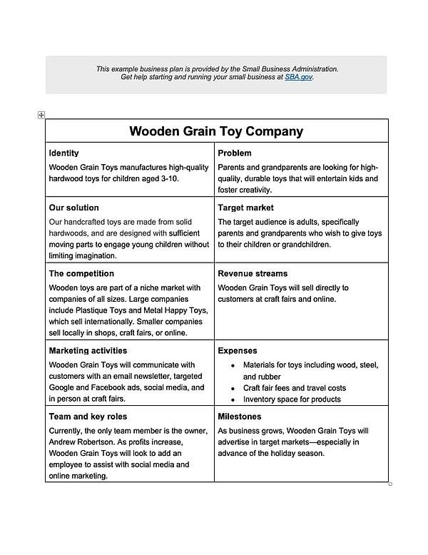 examples business plan for wooden grain toy company that includes all categories on one page