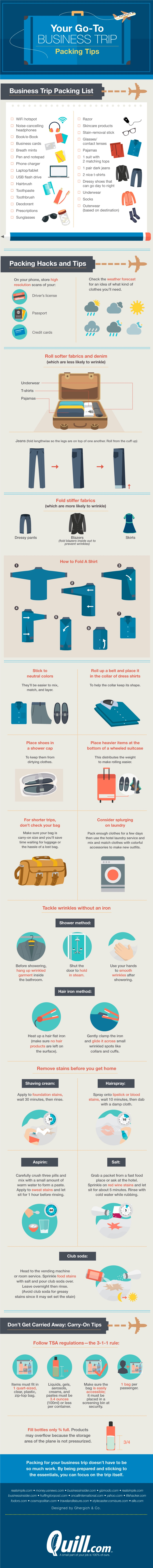 business-trip-packing-tips-infographic.jpg