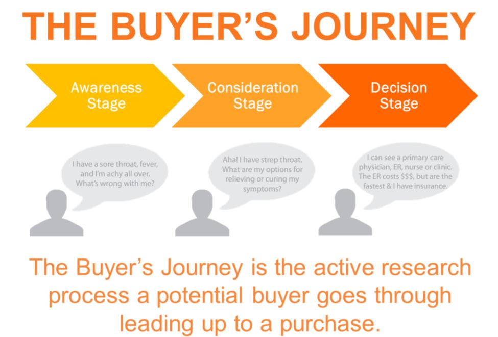 buyerjournet.png