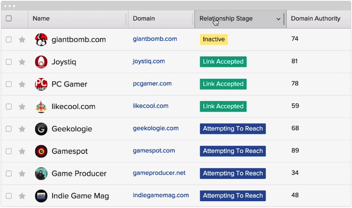BuzzStream, a link building and outreach manager