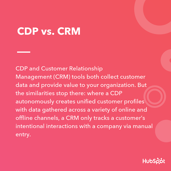 What's a Customer Data Platform? The Ultimate Guide to CDPs