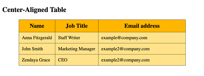 center-aligned HTML table of contact information