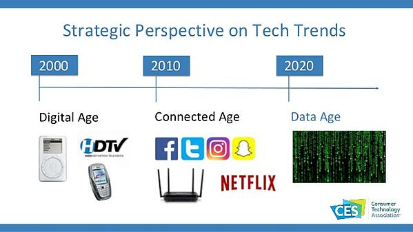 Here Are 7 Tech Trends to Watch in 2019, According to the CTA