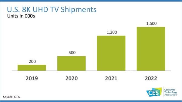 ces-2019-tech-trends-22-1024