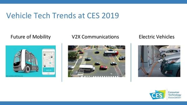 ces-2019-tech-trends-36-1024