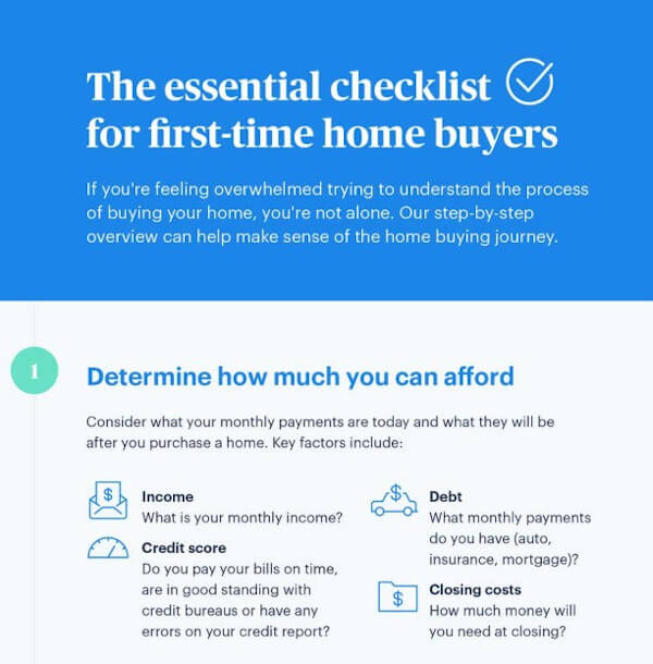 "checklist example from opendoor that reads ""the essential checklist for first-time home buyers"""
