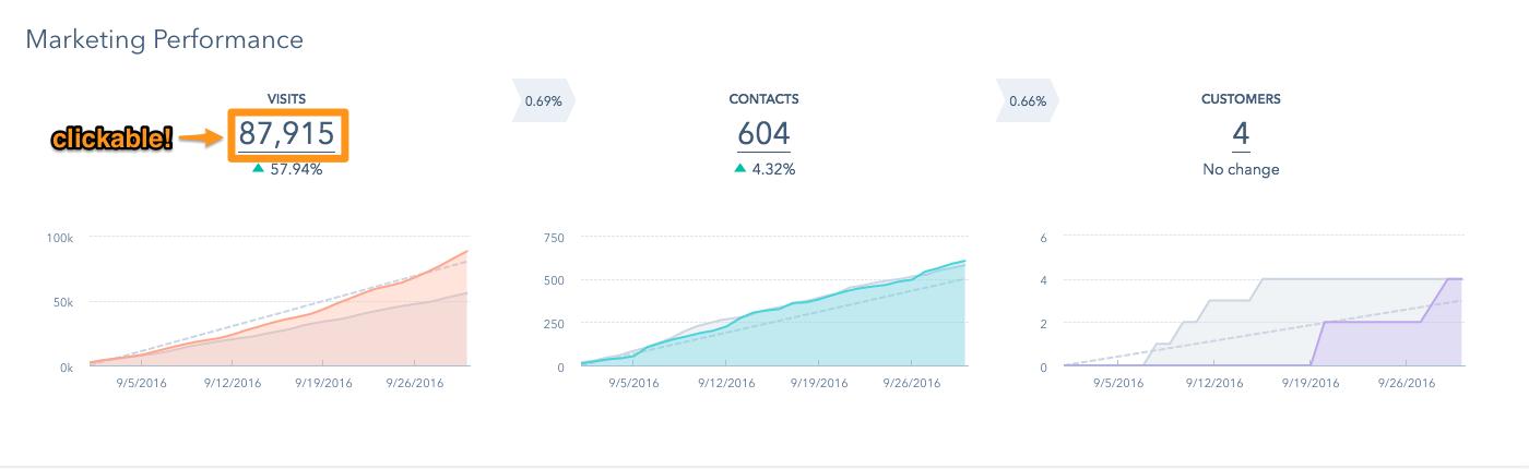 clickable visits.png