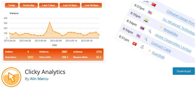 product page for the wordpress analytics plugin clicky analytics