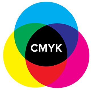 Subtractive color diagram with CMYK in the center