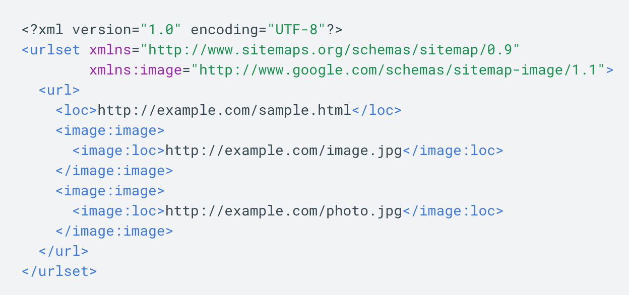 code to add images to an existing sitemap