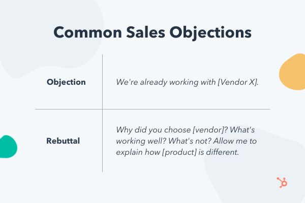 Common sales objections and rebuttals about the competition