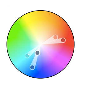 color wheel with split complementary color scheme values plotted