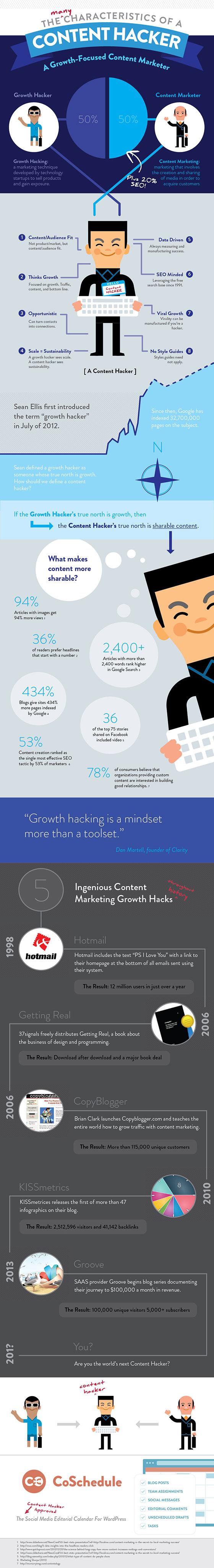 content-hacker-infographic.jpg