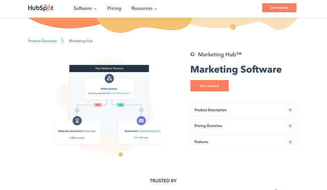 Content mapping tools: Marketing Hub