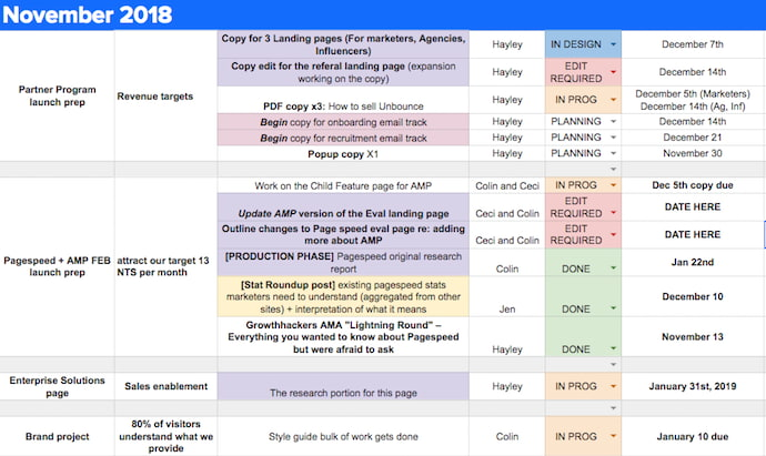 Editorial calendar example by Unbounce in <a href=