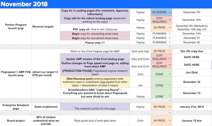 content-roadmap