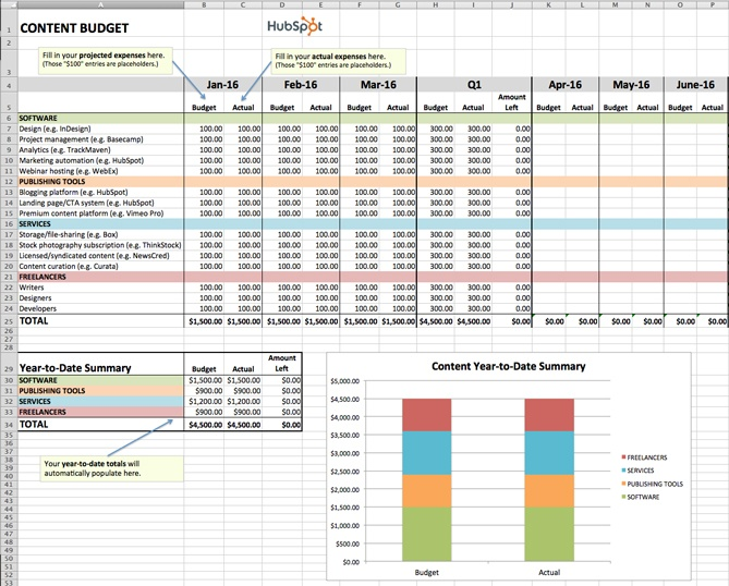 excel budget template for content marketing