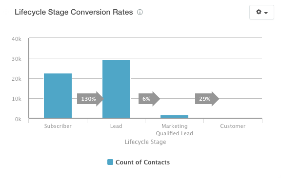 conversion_rate-2.png