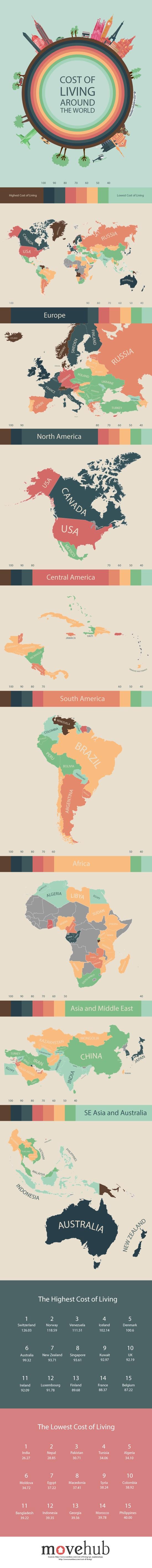 cost-of-living-around-world-infographic.jpg