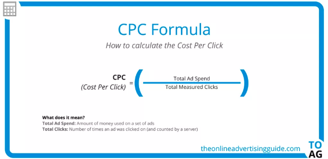 Screenshot of CPC formula