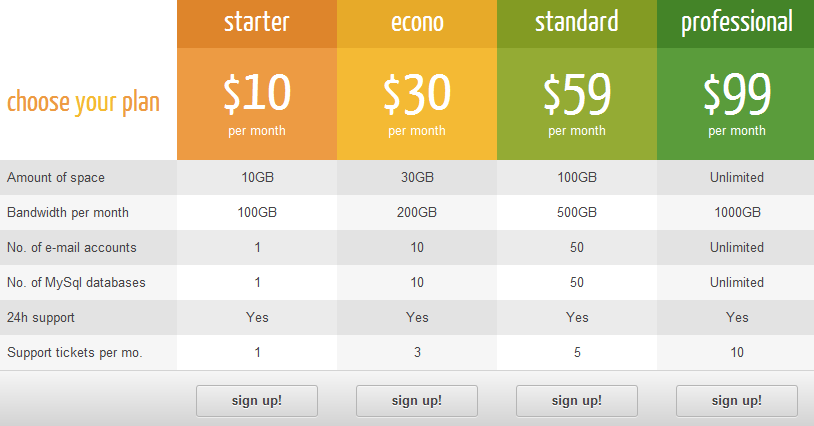 CSS3 Responsive WordPress Compare Pricing Tables plugin example table