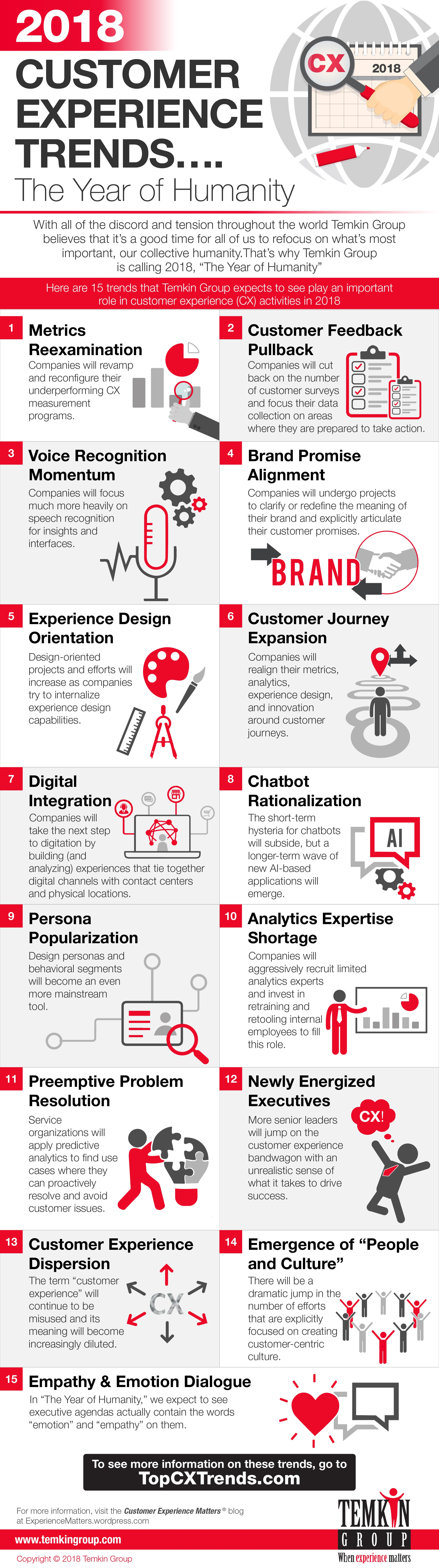 customer-experience-trends-infographic