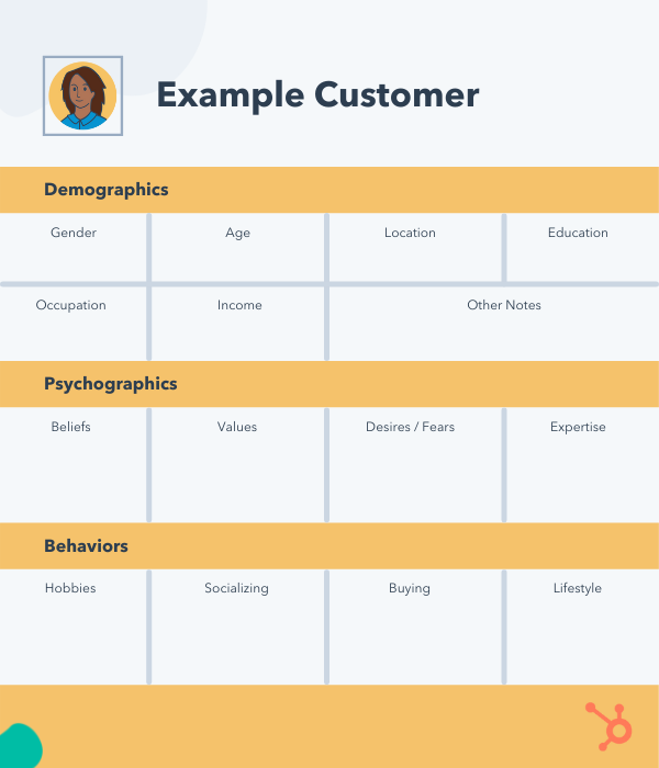 Customer profile example with demographics, psychographics, and behaviors