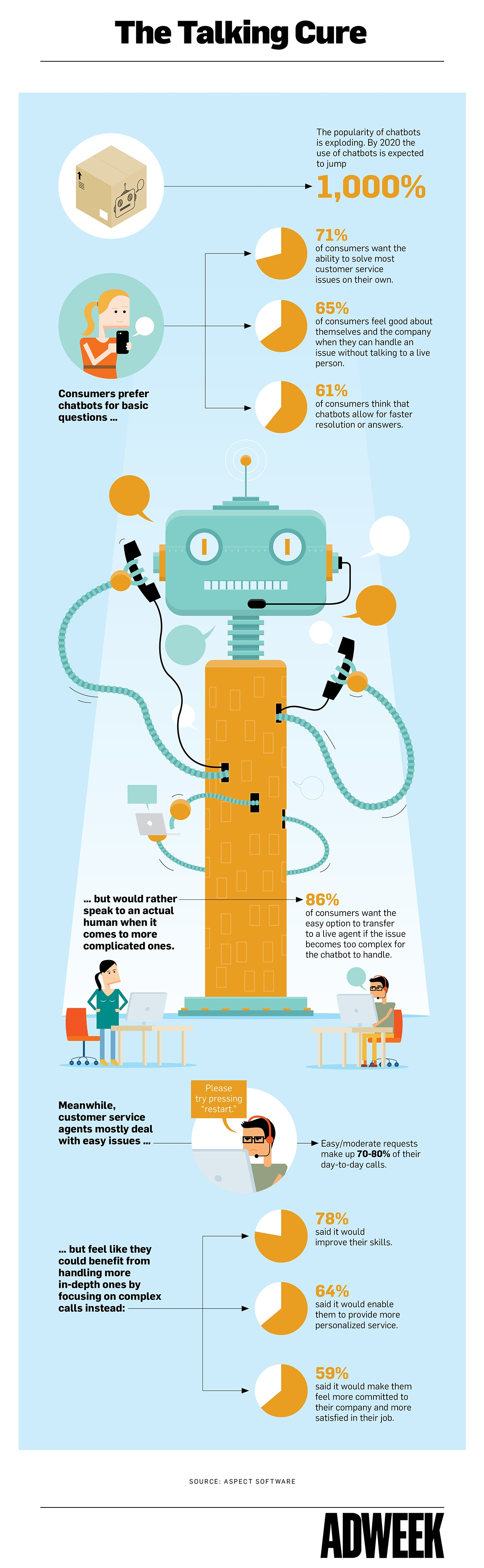 customer-service-chatbots-infographic.jpg