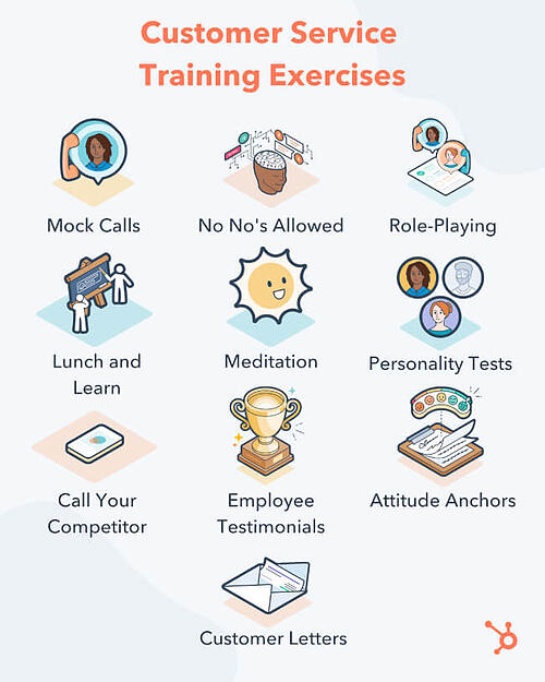 Graphic Depicting 10 Customer Service Training Exercises to Help Your Team Learn Communication and Empathy