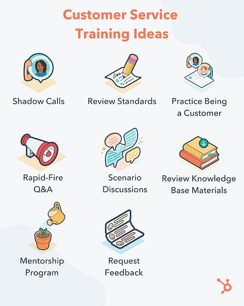 Graphic Depicting 8 Customer Service Training Ideas to Help You Plan Onboarding