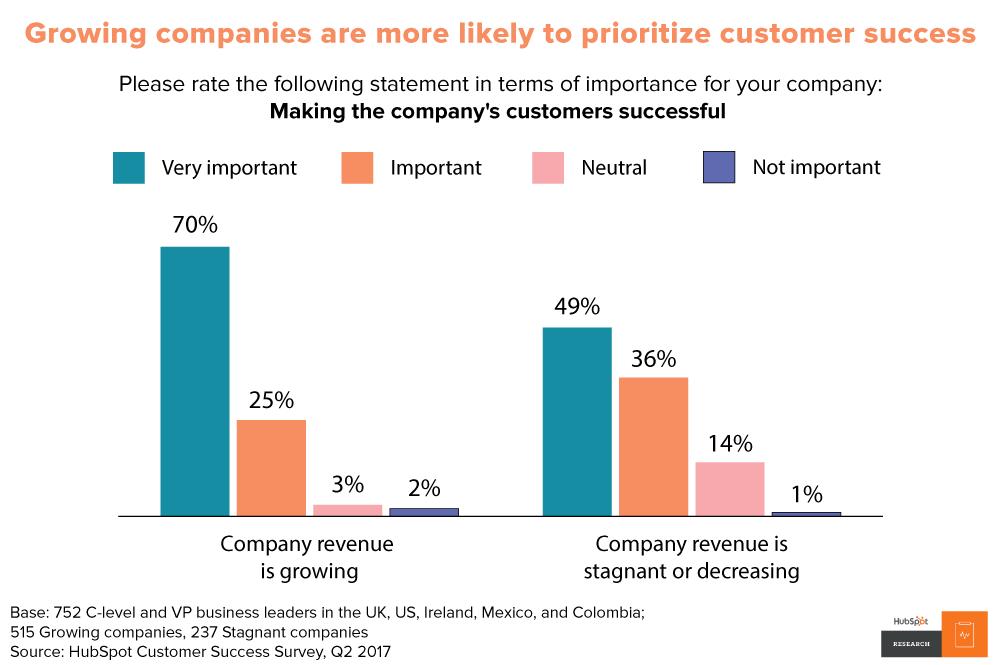 customer-success-data-1