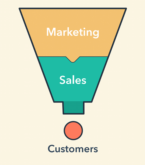 customers-funnel