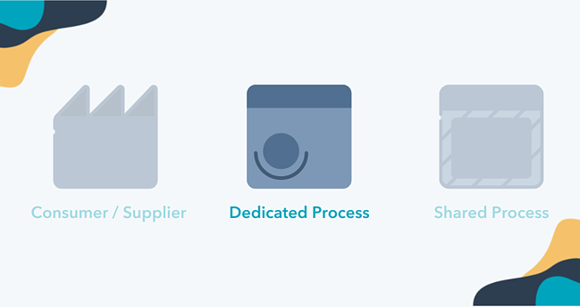 Dedicated process value stream map icon