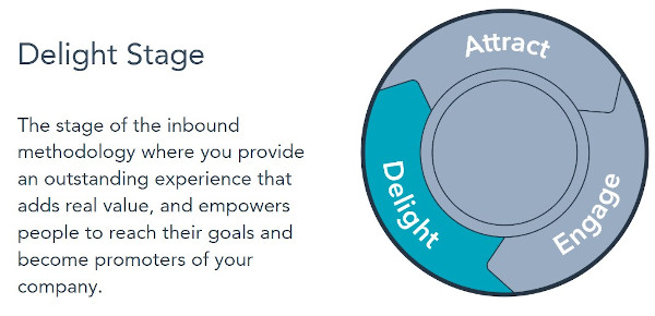 Delight Stage: The stage of the inbound methodology where you provide an outstanding experience that adds real value, and empowers people to reach their goals and become promoters of your company.