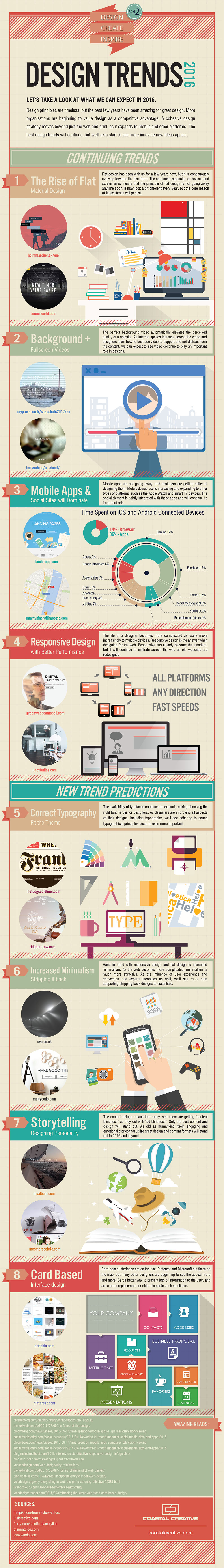 design-trends-to-watch-infographic.jpg