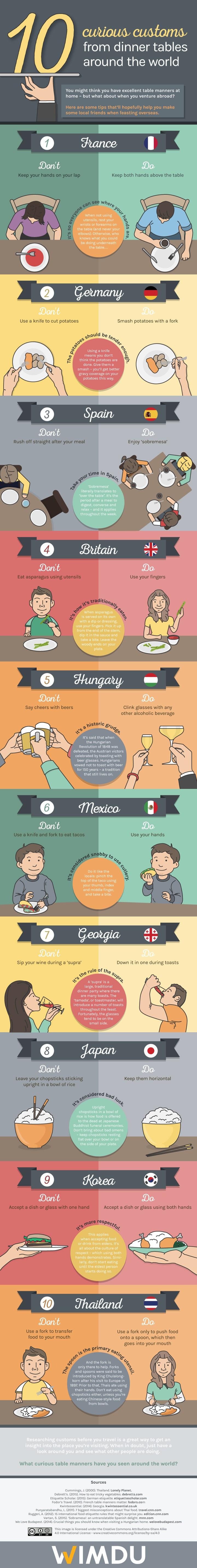 dinner-table-customs-infographic.jpg