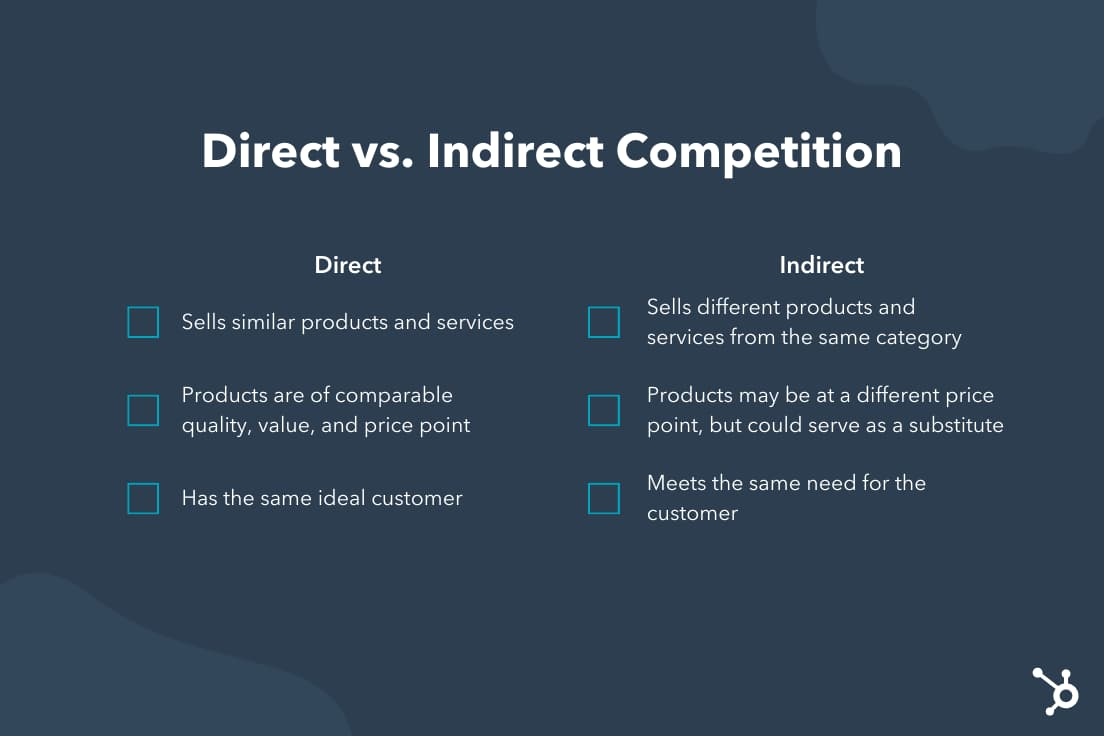 the key differences between direct and indirect competition