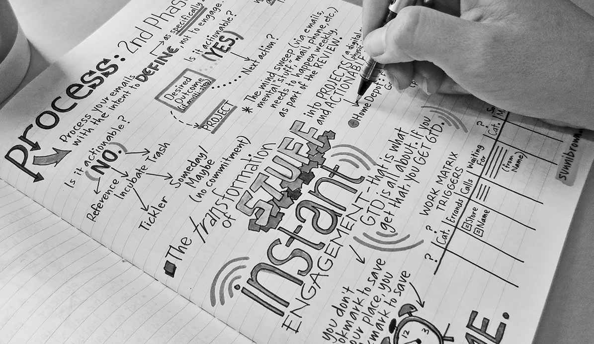 8 Brainstorming Ideas to Inspire Brilliant Pitches doodle brainstorm