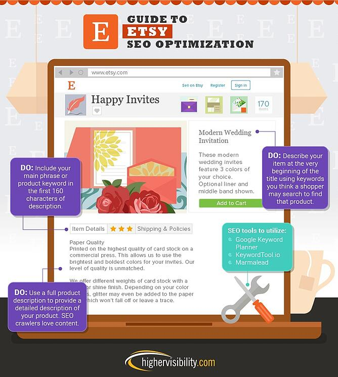 e-commerce-etsy Optimized Business Page