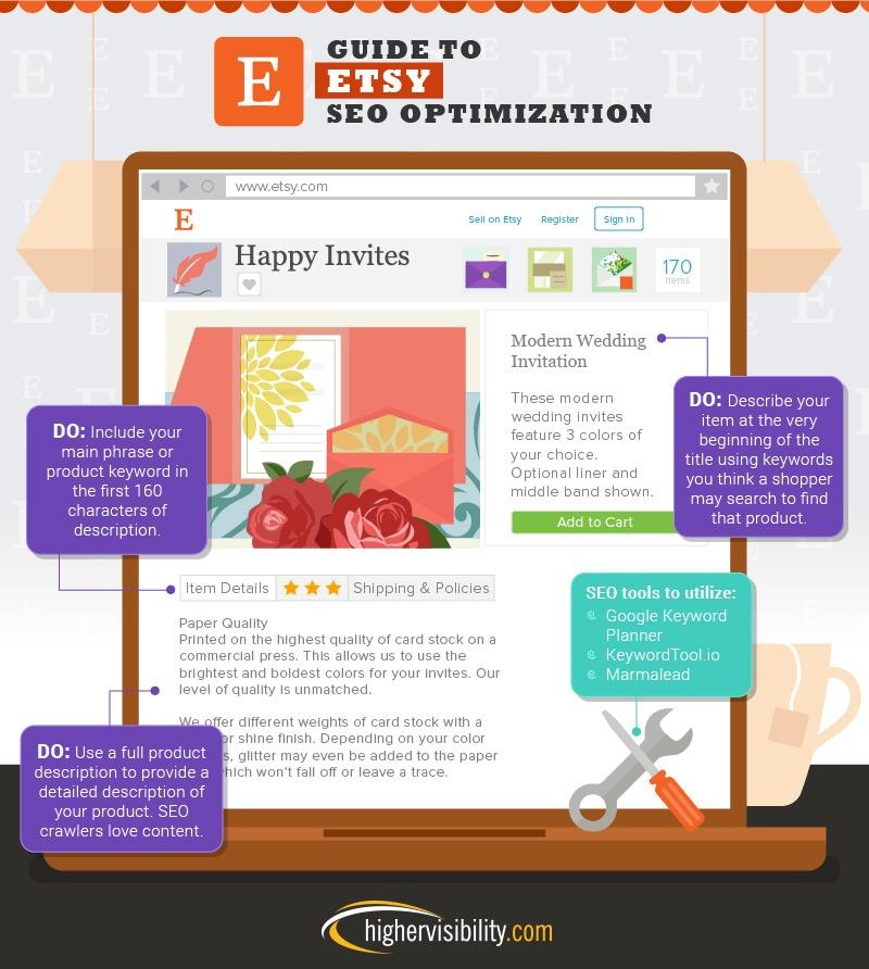 e-commerce-etsy-optimization.jpg