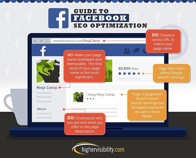 e-commerce-facebook Optimized Business Page