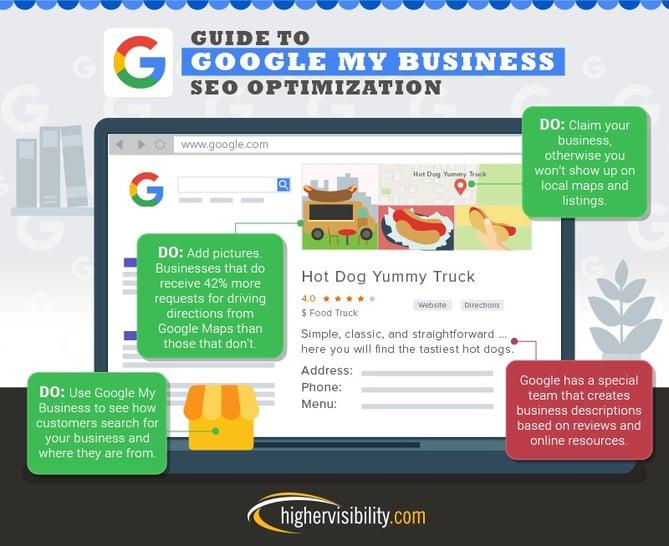 e-commerce-google Optimized Business Page