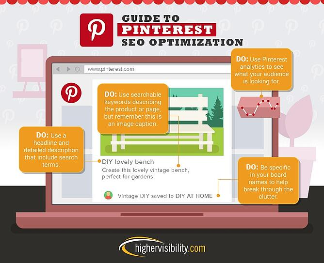 e-commerce-pinterest-optimization.jpg