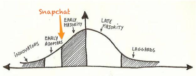 early-majority.png